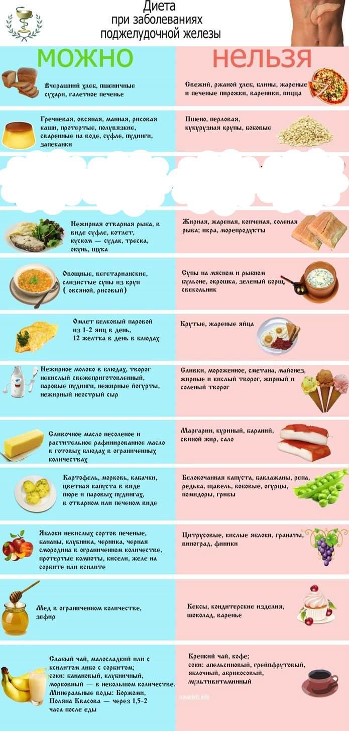 Диета при панкреатите  особенности питания диета  5