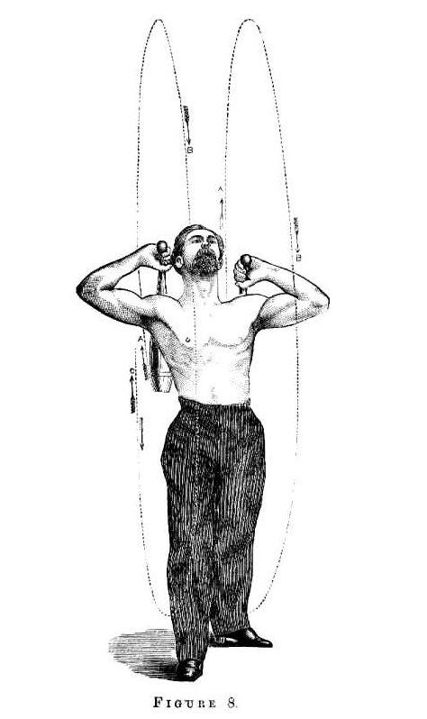 Тренировки с булавой для новичков Изображение 3
